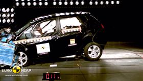 Краш-тест Hyundai ix20 2011